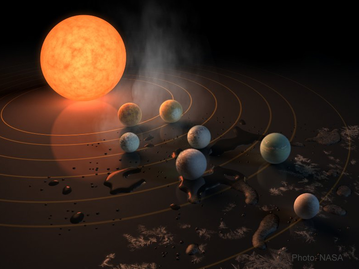 Possible lifeforms lurking around the corner: An overview on NASA's latest discovery, Trappist-1